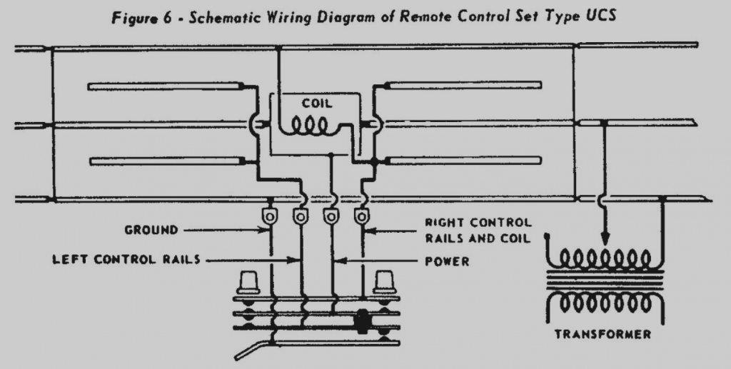 tech tips \u2013 tinman3rail  fiber pins? o gauge railroading on